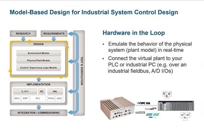 Designing and Deploying Embedded Algorithms on PLCs and Other Industrial Controllers