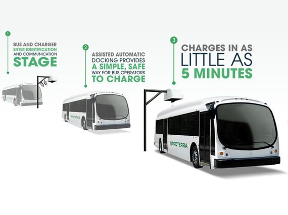 On-route Charging