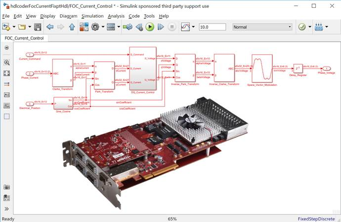 Simulink-programmable FPGAs