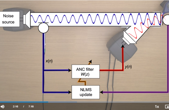 Active Noise Control – From Modeling to Real-Time Prototyping